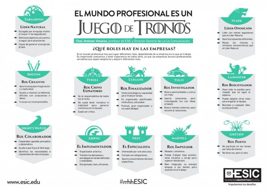 Infografia ESIC_El mundo profesional es un Juego de Tronos-001
