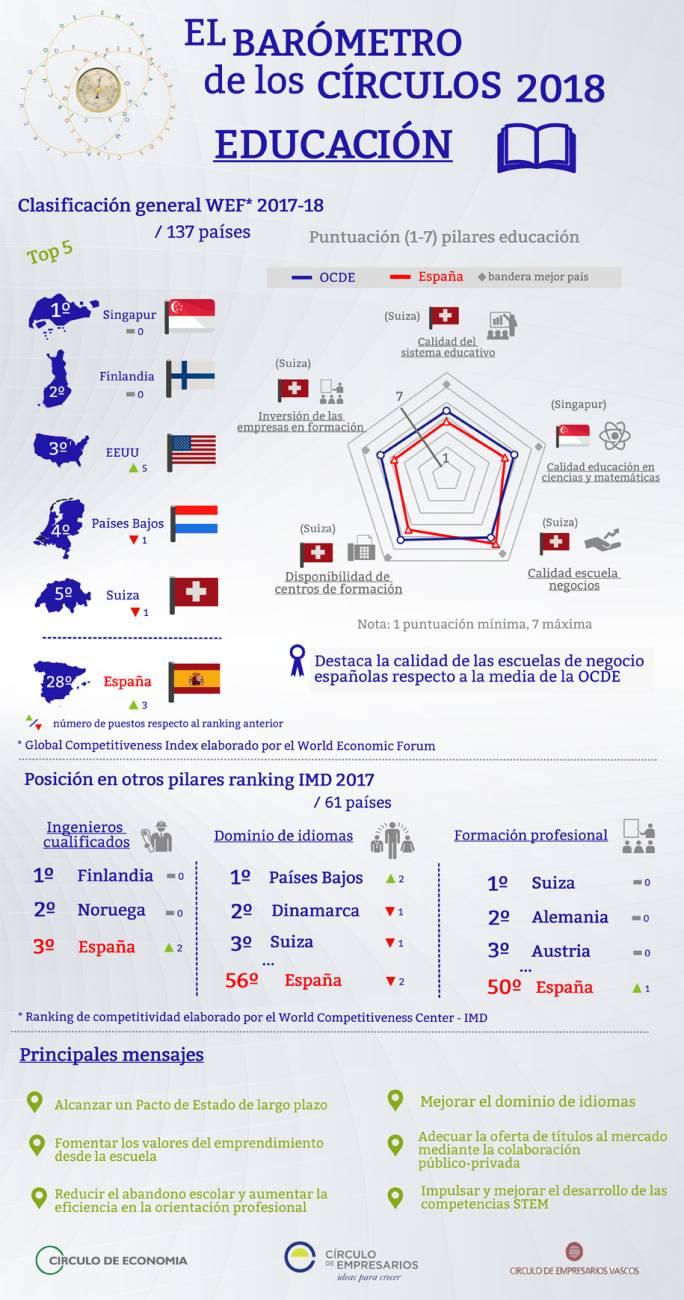 infografia-educacion